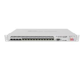 MikroTik Cloud Core Router CCR1036-8G-2SEM
