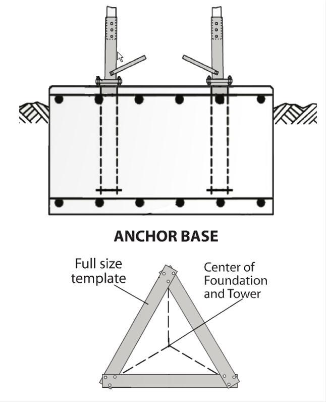 how to make anchor bolt templates