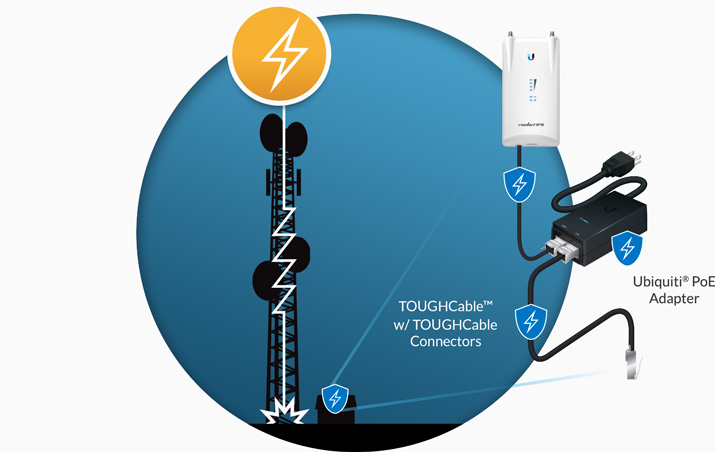 ToughCable Shielded Ethernet Cable