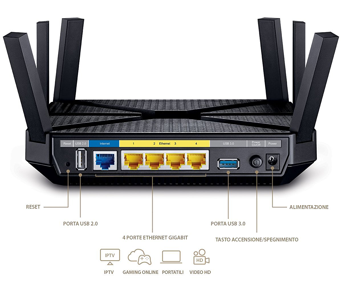 TP-LINK-AC3200-Wireless-Tri-Band-Gigabit-Router-Archer-C3200.5299-1.jpg