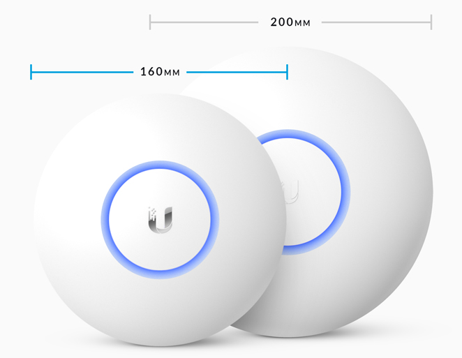 UniFi Access Point AC Lite