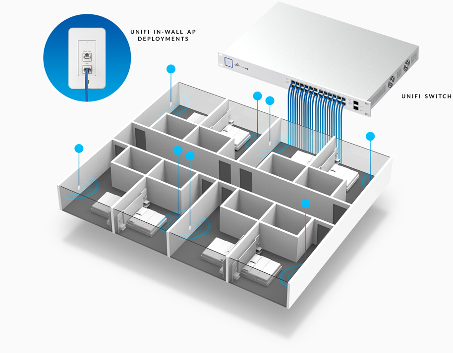 Unifi In Wall Ap Uap Iw 5 5 Pack
