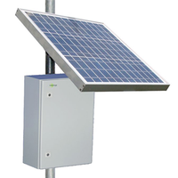Complete Solar Kits